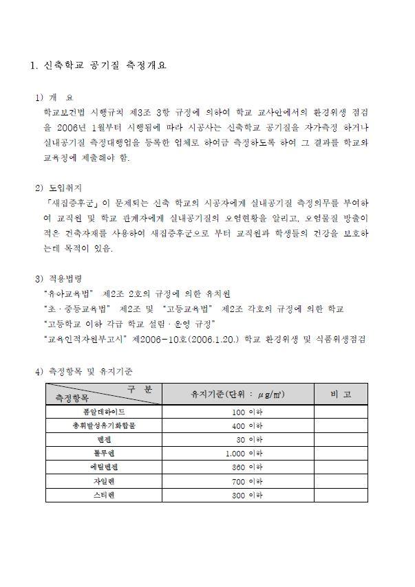 한울중학교 실내공기질 측정02.JPG