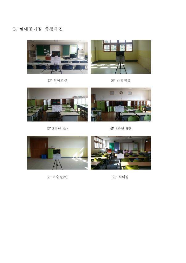 한울중학교 실내공기질 측정03.JPG